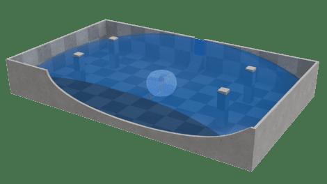 AWS-3D-Strahljet_Wirkbereich